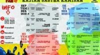 UIN JAKARTA, Bertia UIN Online – Setiap hari Kamis, pukul […]
