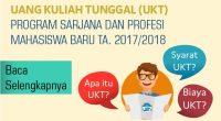 SK Rektor Tentang Uang Kuliah Tunggal Program Sarjana dan Profesi […]