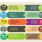 Jadwal Pelaksanaan KKN PpMM 2017 UIN Jakarta