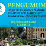 Pengumuman Hasil Seleksi Beasiswa BLU 2017 UIN Jakarta