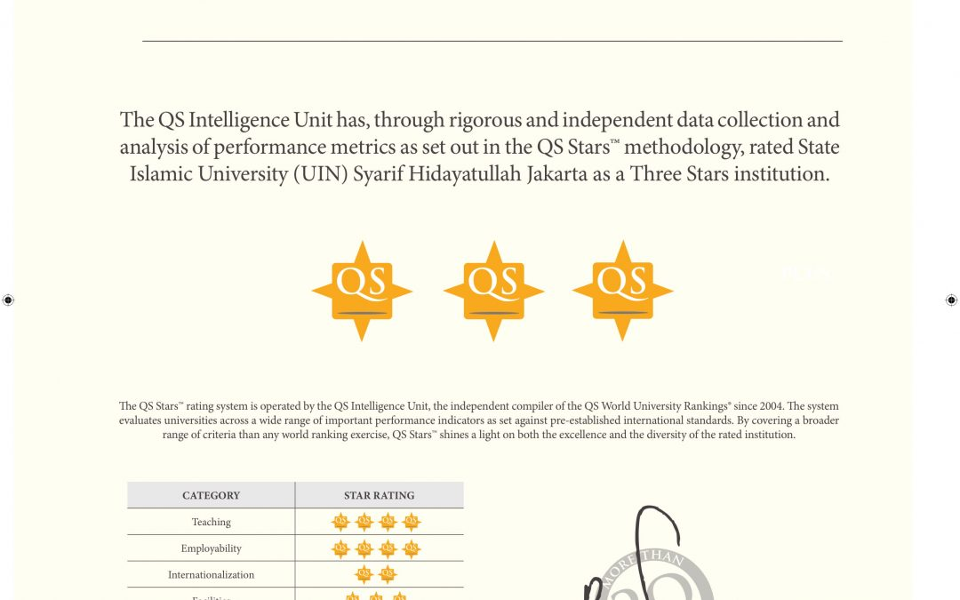 UIN Jakarta Receives Three Stars Rating from QS