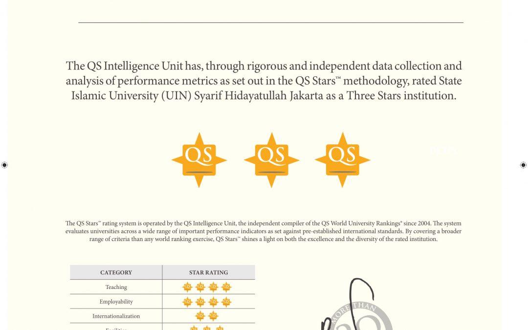 QS Star: UIN Jakarta Raih Level 3 Star