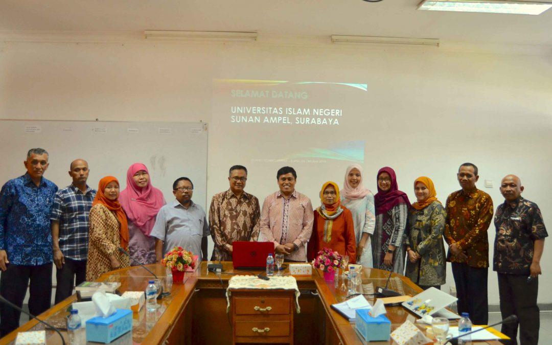 Faculty of Psychology and Health UIN Surabaya deletagtion visit Faculty of Psychology UIN Jakarta